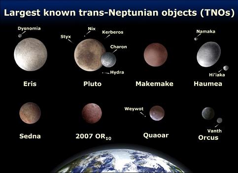 Les petites planètes de la Ceinture de Kuiper